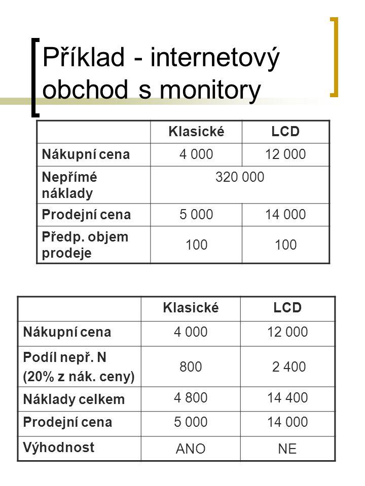 Příklad - internetový obchod s monitory KlasickéLCD Nákupní cena4 00012 000 Nepřímé náklady 320 000 Prodejní cena5 00014 000 Předp. objem prodeje 100