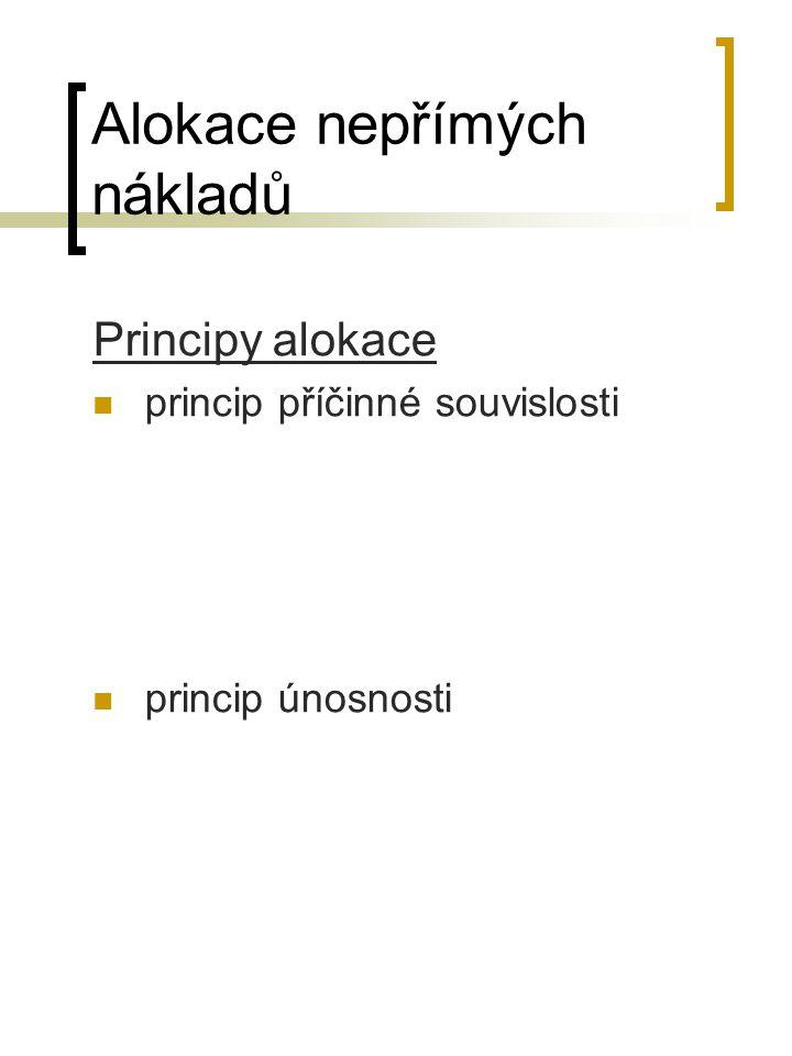 Alokace nepřímých nákladů Principy alokace princip příčinné souvislosti princip únosnosti