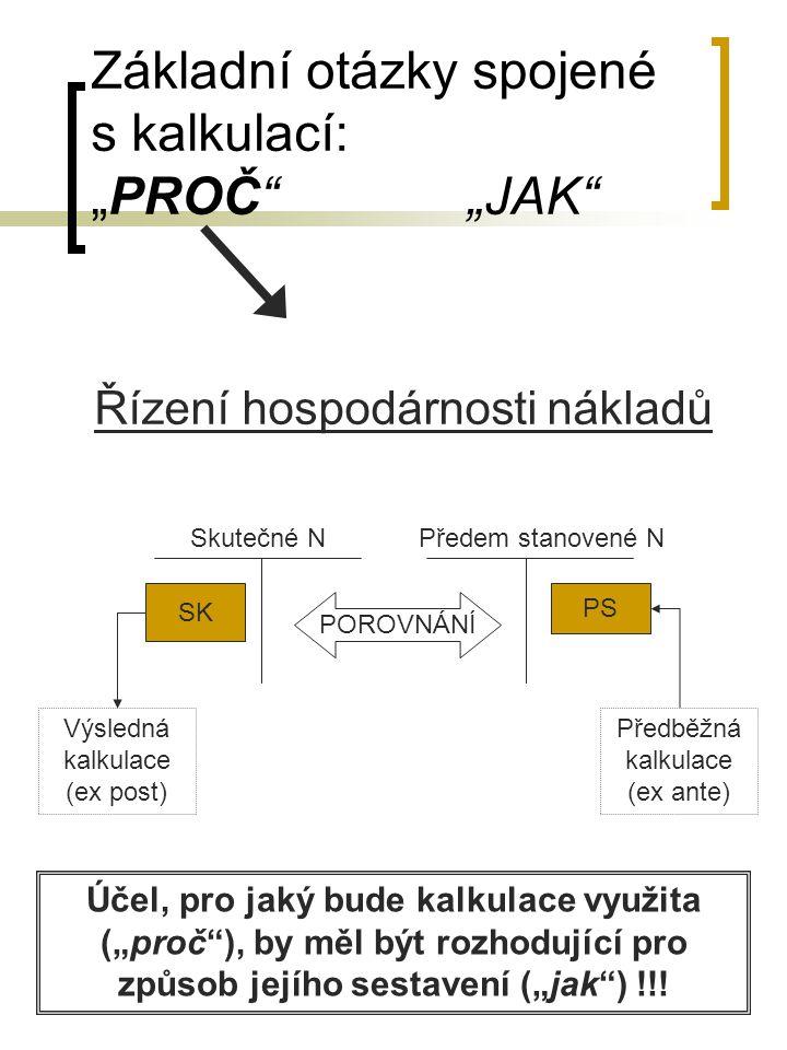 """Základní otázky spojené s kalkulací: """"PROČ"""" """"JAK"""" Řízení hospodárnosti nákladů Skutečné NPředem stanovené N PS SK Předběžná kalkulace (ex ante) Výsled"""