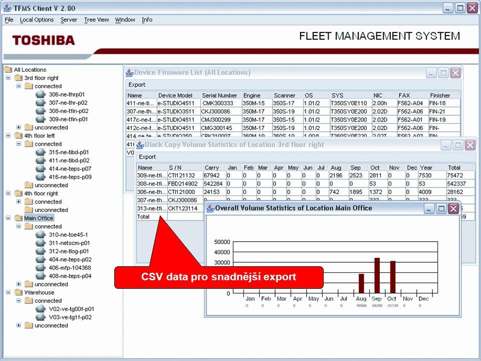 CSV data pro snadnější export