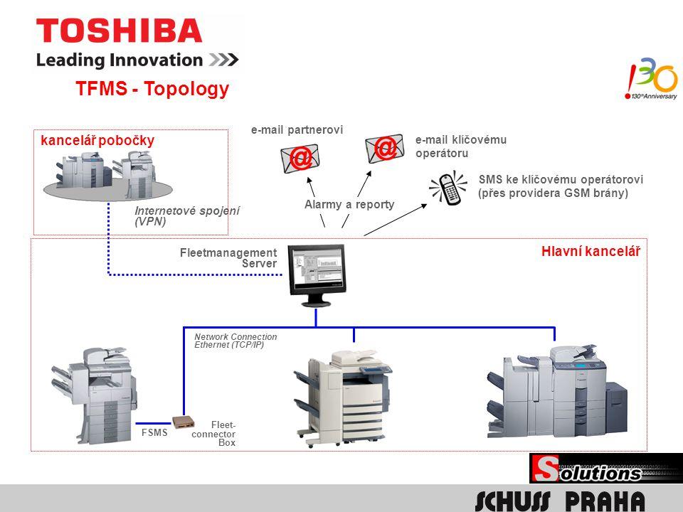 FSMS Internetové spojení (VPN) Network Connection Ethernet (TCP/IP) Fleet- connector Box Fleetmanagement Server e-mail klíčovému operátoru SMS ke klíč