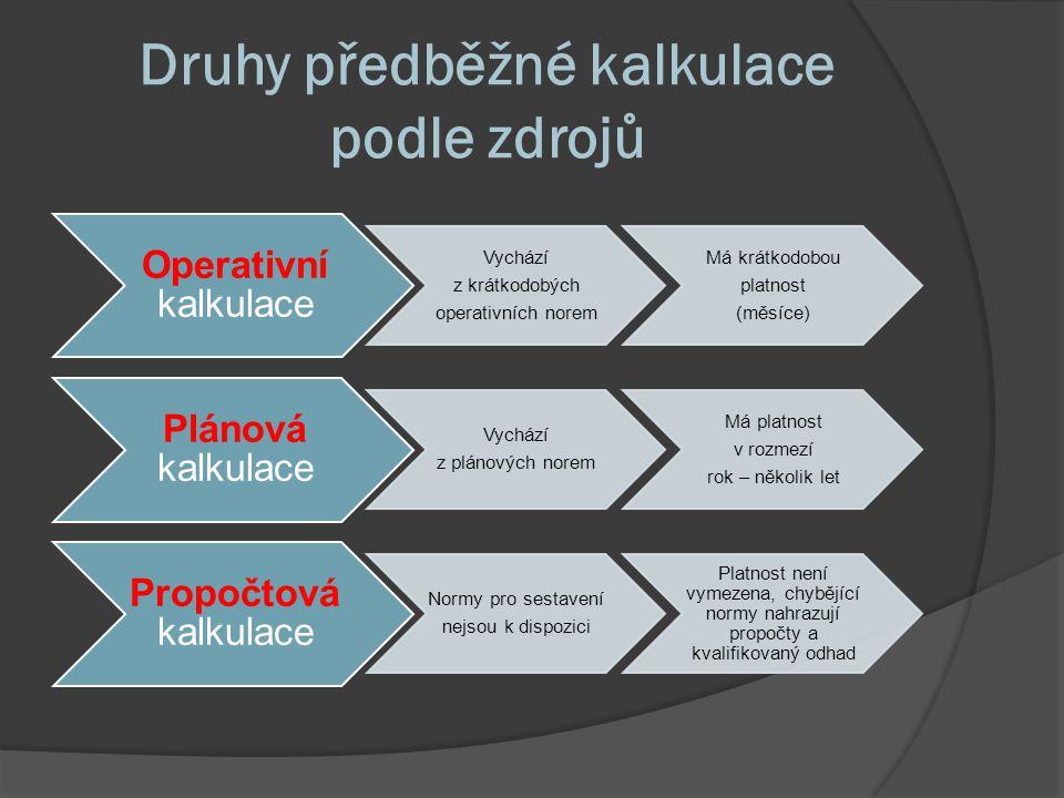 Druhy předběžné kalkulace podle zdrojů Operativní kalkulace Vychází z krátkodobých operativních norem Má krátkodobou platnost (měsíce) Plánová kalkula