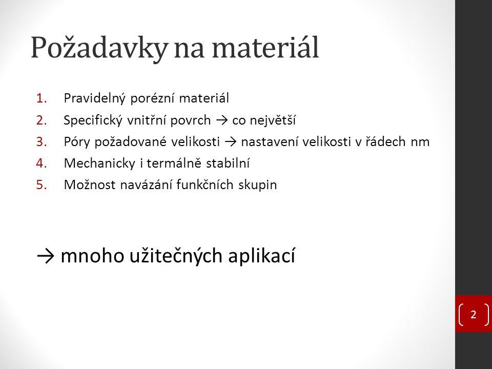 Požadavky na materiál 1.Pravidelný porézní materiál 2.Specifický vnitřní povrch → co největší 3.Póry požadované velikosti → nastavení velikosti v řáde