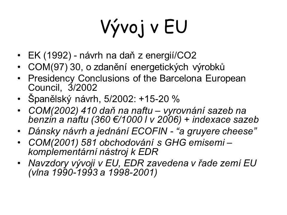 Vývoj v EU EK (1992) - návrh na daň z energií/CO2 COM(97) 30, o zdanění energetických výrobků Presidency Conclusions of the Barcelona European Council, 3/2002 Španělský návrh, 5/2002: +15-20 % COM(2002) 410 daň na naftu – vyrovnání sazeb na benzin a naftu (360 €/1000 l v 2006) + indexace sazeb Dánsky návrh a jednání ECOFIN - a gruyere cheese COM(2001) 581 obchodování s GHG emisemi – komplementární nástroj k EDR Navzdory vývoji v EU, EDR zavedena v řade zemí EU (vlna 1990-1993 a 1998-2001)
