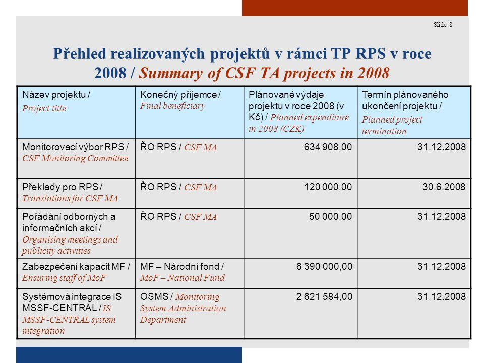 8 Přehled realizovaných projektů v rámci TP RPS v roce 2008 / Summary of CSF TA projects in 2008 Název projektu / Project title Konečný příjemce / Final beneficiary Plánované výdaje projektu v roce 2008 (v Kč) / Planned expenditure in 2008 (CZK) Termín plánovaného ukončení projektu / Planned project termination Monitorovací výbor RPS / CSF Monitoring Committee ŘO RPS / CSF MA 634 908,0031.12.2008 Překlady pro RPS / Translations for CSF MA ŘO RPS / CSF MA 120 000,0030.6.2008 Pořádání odborných a informačních akcí / Organising meetings and publicity activities ŘO RPS / CSF MA 50 000,0031.12.2008 Zabezpečení kapacit MF / Ensuring staff of MoF MF – Národní fond / MoF – National Fund 6 390 000,0031.12.2008 Systémová integrace IS MSSF-CENTRAL / IS MSSF-CENTRAL system integration OSMS / Monitoring System Administration Department 2 621 584,0031.12.2008 Slide 8