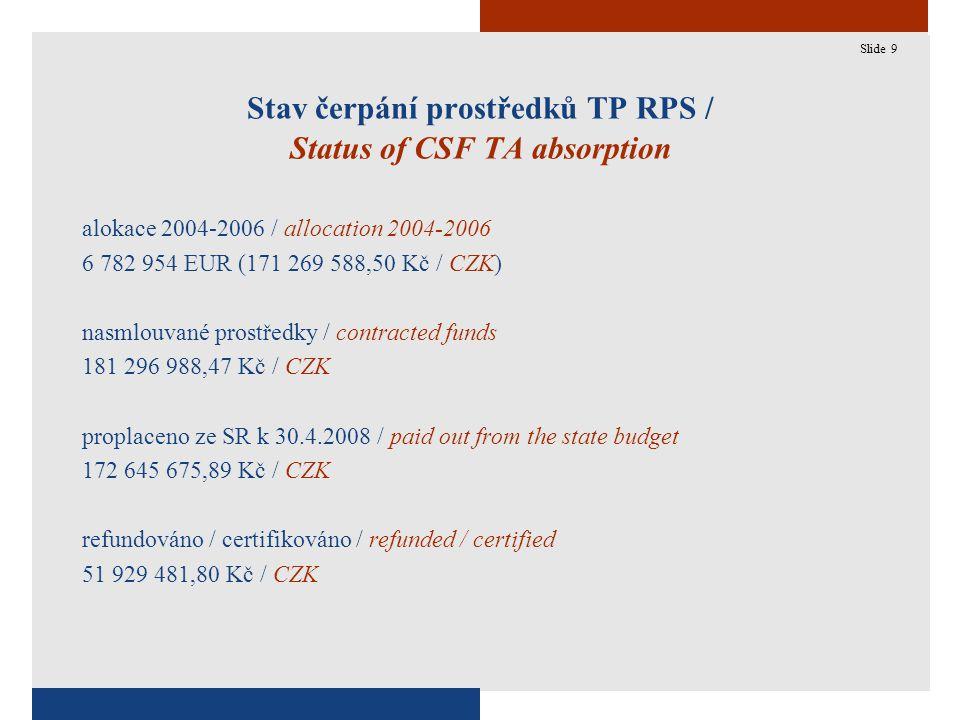9 Stav čerpání prostředků TP RPS / Status of CSF TA absorption alokace 2004-2006 / allocation 2004-2006 6 782 954 EUR (171 269 588,50 Kč / CZK) nasmlouvané prostředky / contracted funds 181 296 988,47 Kč / CZK proplaceno ze SR k 30.4.2008 / paid out from the state budget 172 645 675,89 Kč / CZK refundováno / certifikováno / refunded / certified 51 929 481,80 Kč / CZK Slide 9