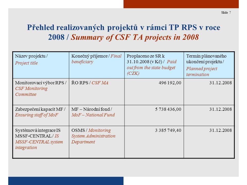 7 Přehled realizovaných projektů v rámci TP RPS v roce 2008 / Summary of CSF TA projects in 2008 Název projektu / Project title Konečný příjemce / Final beneficiary Proplaceno ze SR k 31.10.2008 (v Kč) / Paid out from the state budget (CZK) Termín plánovaného ukončení projektu / Planned project termination Monitorovací výbor RPS / CSF Monitoring Committee ŘO RPS / CSF MA496 192,0031.12.2008 Zabezpečení kapacit MF / Ensuring staff of MoF MF – Národní fond / MoF – National Fund 5 738 436,0031.12.2008 Systémová integrace IS MSSF-CENTRAL / IS MSSF-CENTRAL system integration OSMS / Monitoring System Administration Department 3 385 749,4031.12.2008 Slide 7