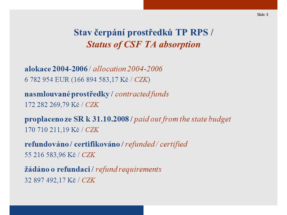 8 Stav čerpání prostředků TP RPS / Status of CSF TA absorption alokace 2004-2006 / allocation 2004-2006 6 782 954 EUR (166 894 583,17 Kč / CZK) nasmlouvané prostředky / contracted funds 172 282 269,79 Kč / CZK proplaceno ze SR k 31.10.2008 / paid out from the state budget 170 710 211,19 Kč / CZK refundováno / certifikováno / refunded / certified 55 216 583,96 Kč / CZK žádáno o refundaci / refund requirements 32 897 492,17 Kč / CZK Slide 8