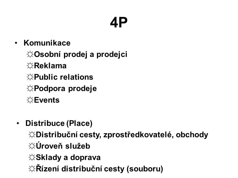 4P Komunikace ☼Osobní prodej a prodejci ☼Reklama ☼Public relations ☼Podpora prodeje ☼Events Distribuce (Place) ☼Distribuční cesty, zprostředkovatelé, obchody ☼Úroveň služeb ☼Sklady a doprava ☼Řízení distribuční cesty (souboru)