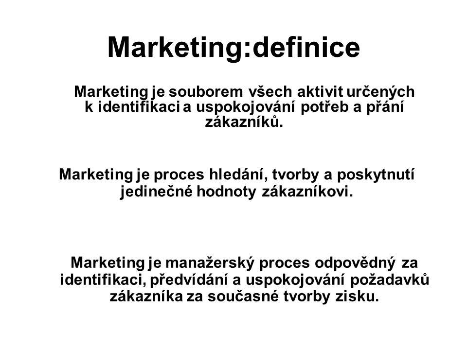Marketing je Filosofie a postoj firmy Myslet, plánovat, jednat v souladu s přáními zákazníka a tržním prostředím Proces, který vede k dosažení podnikových cílů Cílem může být zisk, hodnota pro akcionáře.
