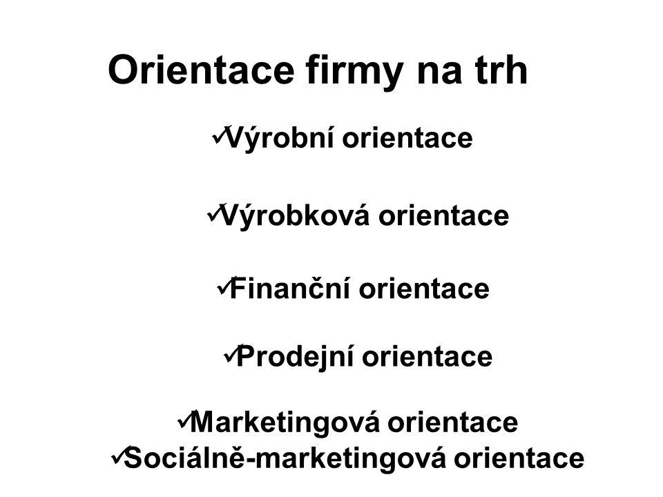 Orientace firmy na trh Výrobní orientace Výrobková orientace Finanční orientace Prodejní orientace Marketingová orientace Sociálně-marketingová orientace