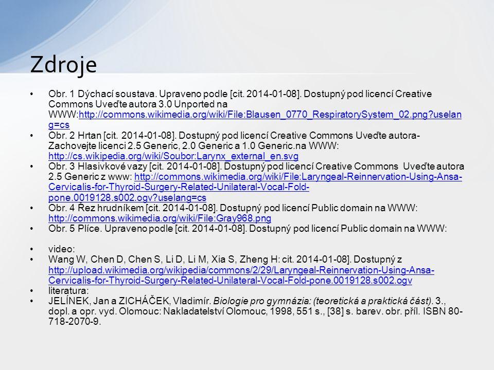 Obr. 1 Dýchací soustava. Upraveno podle [cit. 2014-01-08]. Dostupný pod licencí Creative Commons Uveďte autora 3.0 Unported na WWW:http://commons.wiki