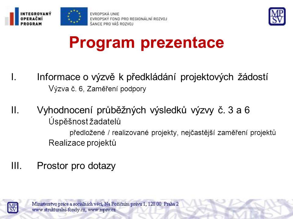 Program prezentace I.Informace o výzvě k předkládání projektových žádostí V ýzva č.