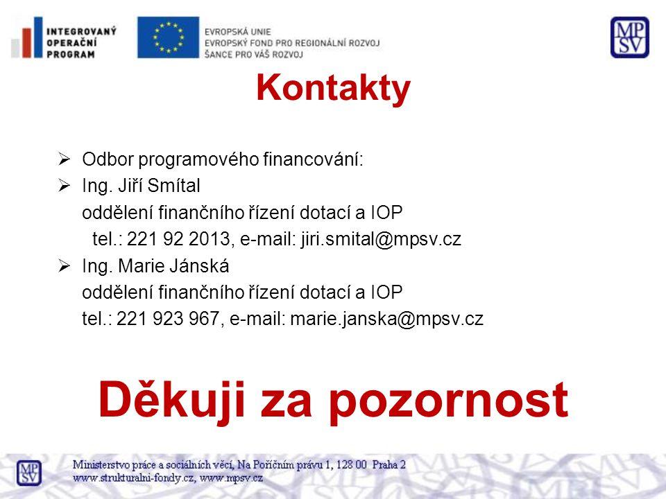  Odbor programového financování:  Ing.