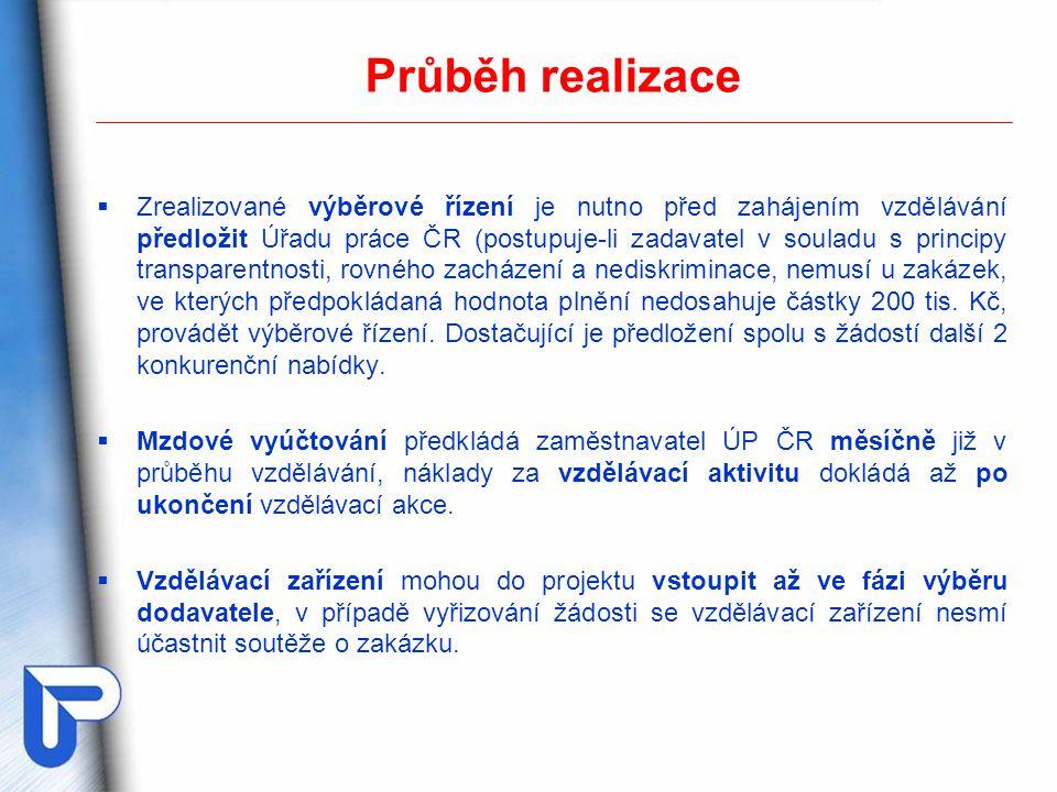 Pravidla poskytování příspěvku  Příspěvek je poskytován v režimu veřejné podpory.