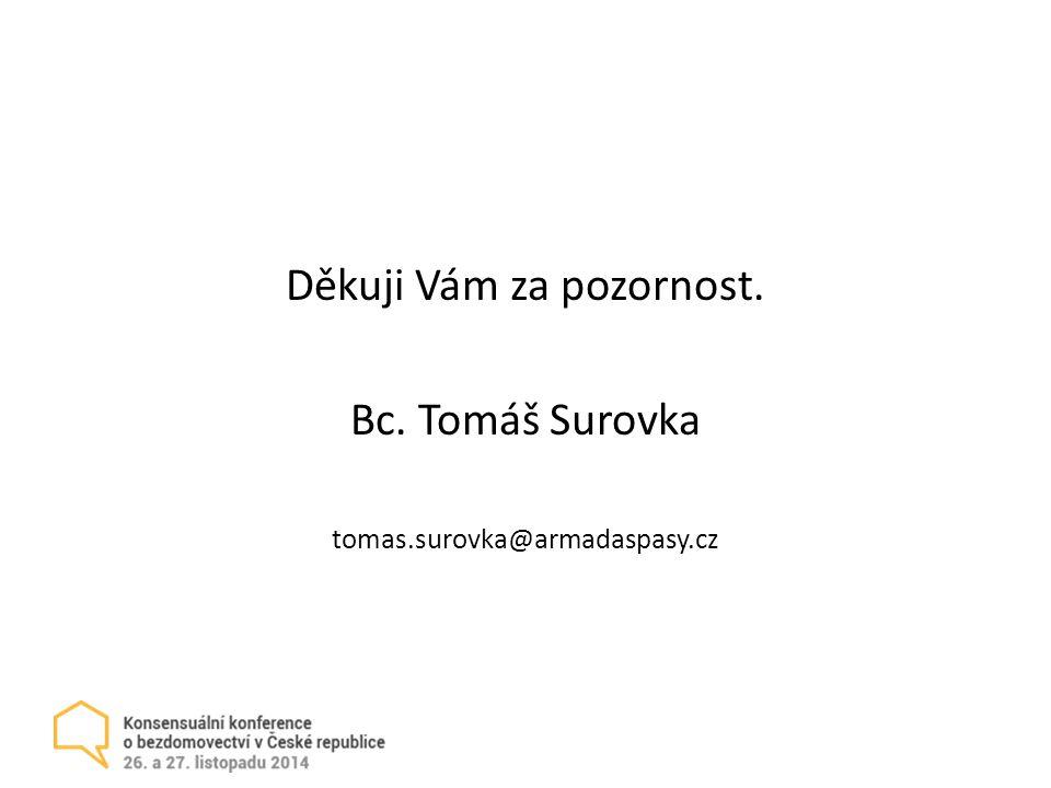 Děkuji Vám za pozornost. Bc. Tomáš Surovka tomas.surovka@armadaspasy.cz
