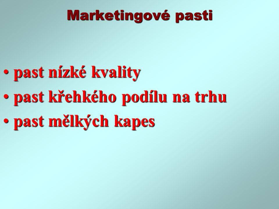 Marketingové pasti past nízké kvalitypast nízké kvality past křehkého podílu na trhupast křehkého podílu na trhu past mělkých kapespast mělkých kapes