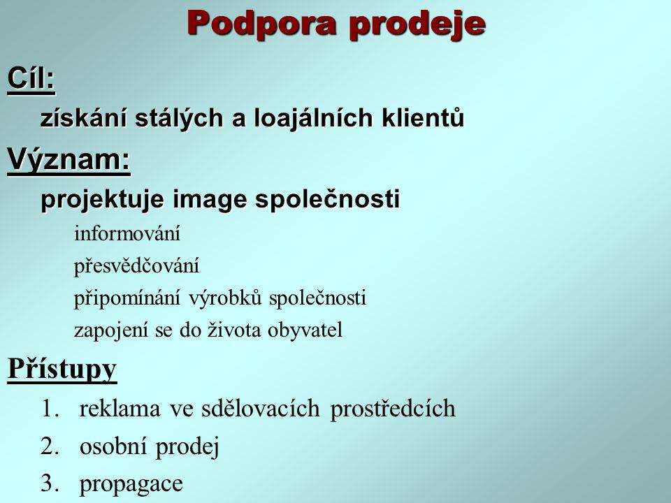Podpora prodeje Cíl: získání stálých a loajálních klientů Význam: projektuje image společnosti informování přesvědčování připomínání výrobků společnos