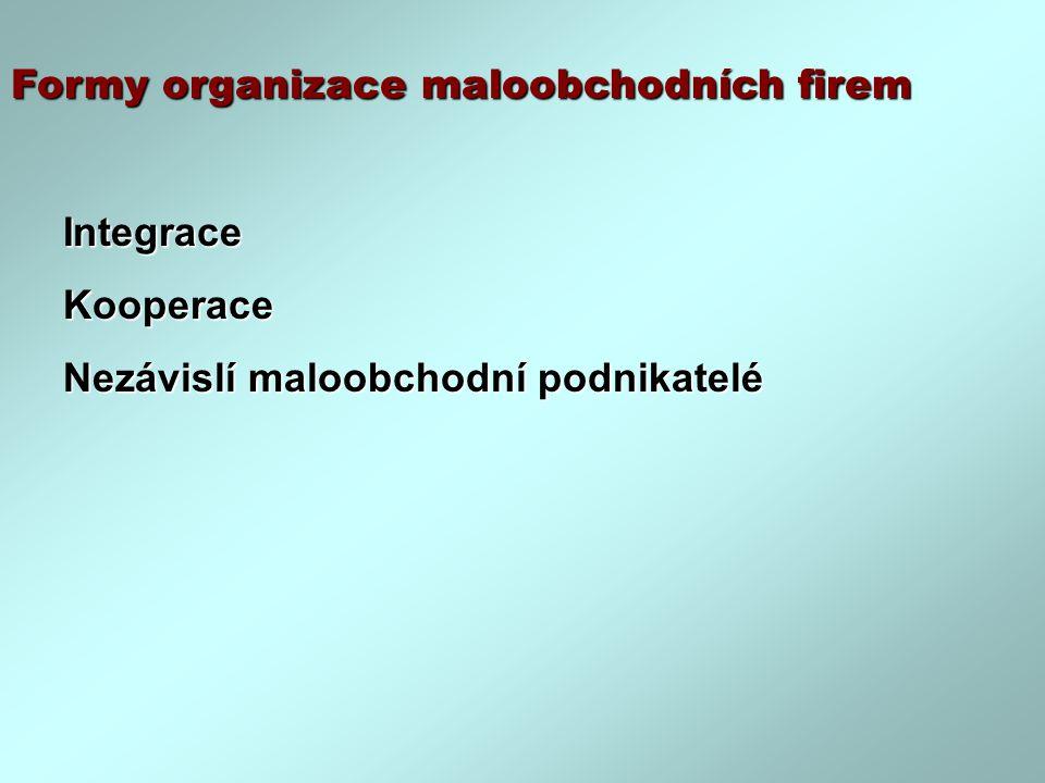 Formy organizace maloobchodních firem IntegraceKooperace Nezávislí maloobchodní podnikatelé