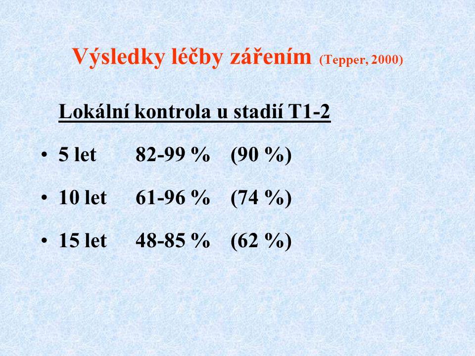 Výsledky léčby zářením (Tepper, 2000) Lokální kontrola u stadií T1-2 5 let82-99 %(90 %) 10 let61-96 %(74 %) 15 let48-85 %(62 %)