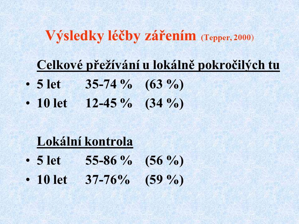 Výsledky léčby zářením (Tepper, 2000) Celkové přežívání u lokálně pokročilých tu 5 let35-74 %(63 %) 10 let12-45 %(34 %) Lokální kontrola 5 let55-86 %(56 %) 10 let37-76%(59 %)