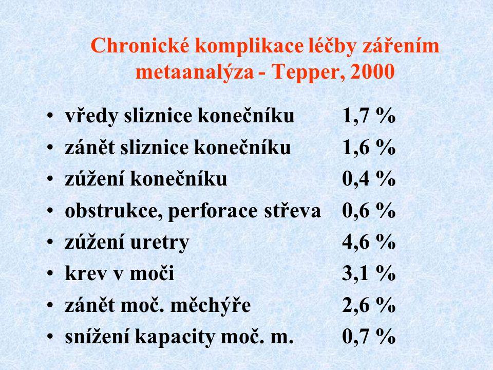Chronické komplikace léčby zářením metaanalýza - Tepper, 2000 vředy sliznice konečníku1,7 % zánět sliznice konečníku1,6 % zúžení konečníku0,4 % obstrukce, perforace střeva0,6 % zúžení uretry4,6 % krev v moči3,1 % zánět moč.