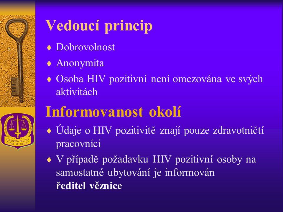 Vedoucí princip  Dobrovolnost  Anonymita  Osoba HIV pozitivní není omezována ve svých aktivitách Informovanost okolí  Údaje o HIV pozitivitě znají pouze zdravotničtí pracovníci  V případě požadavku HIV pozitivní osoby na samostatné ubytování je informován ředitel věznice