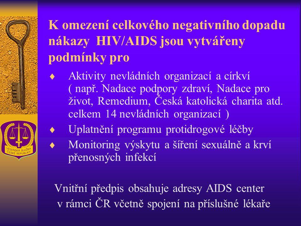 K omezení celkového negativního dopadu nákazy HIV/AIDS jsou vytvářeny podmínky pro  Aktivity nevládních organizací a církví ( např. Nadace podpory zd