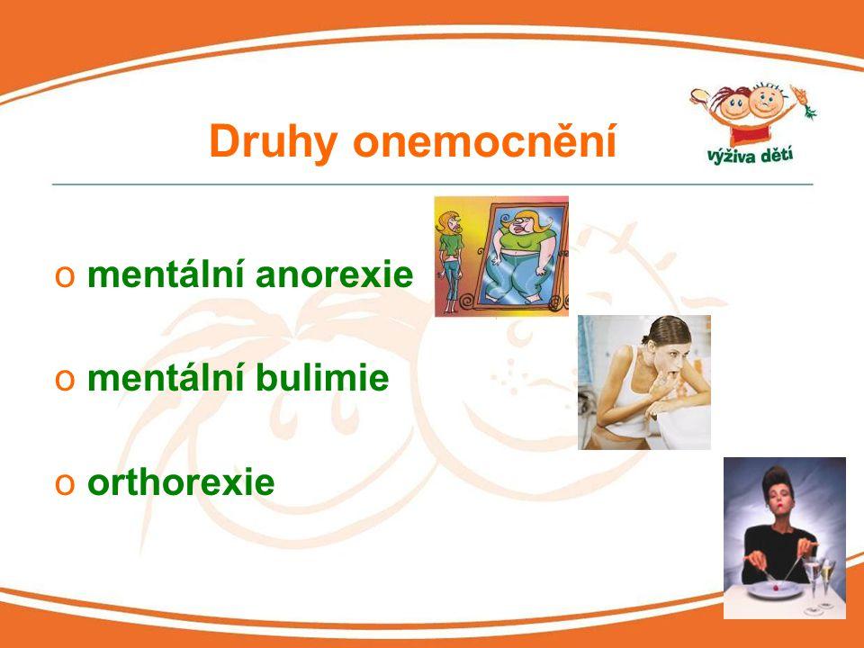 Druhy onemocnění omentální anorexie omentální bulimie oorthorexie