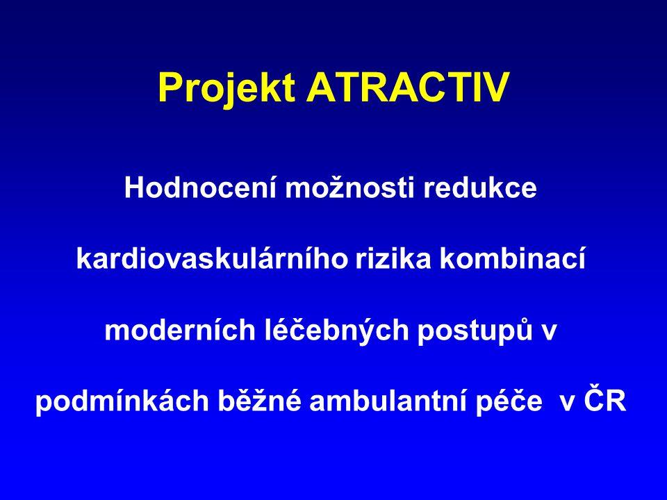 Projekt ATRACTIV Hodnocení možnosti redukce kardiovaskulárního rizika kombinací moderních léčebných postupů v podmínkách běžné ambulantní péče v ČR