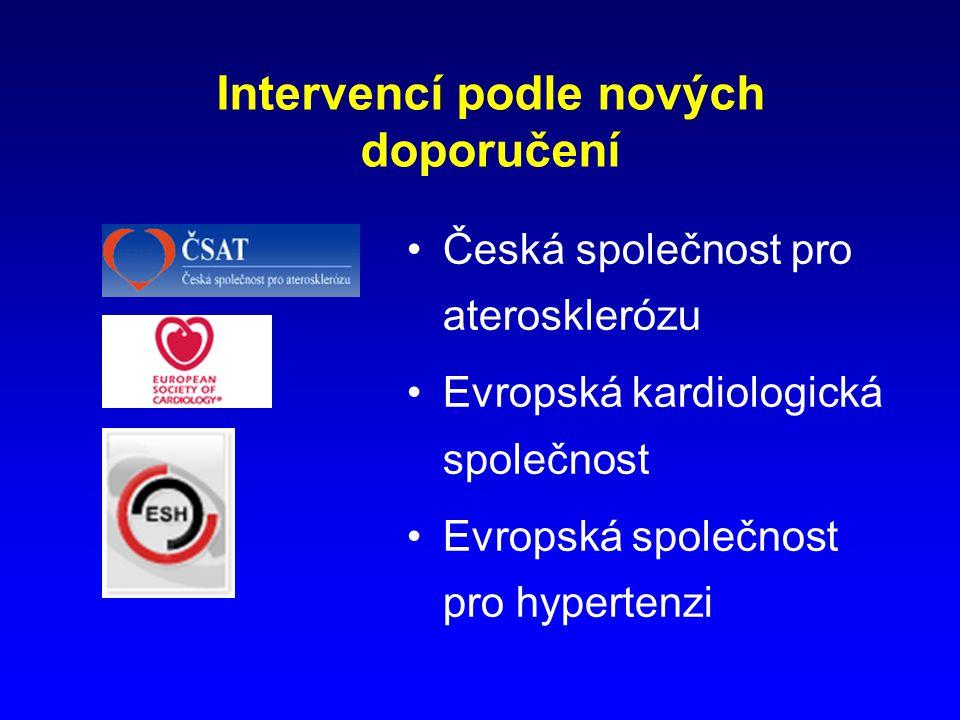 Intervencí podle nových doporučení Česká společnost pro aterosklerózu Evropská kardiologická společnost Evropská společnost pro hypertenzi