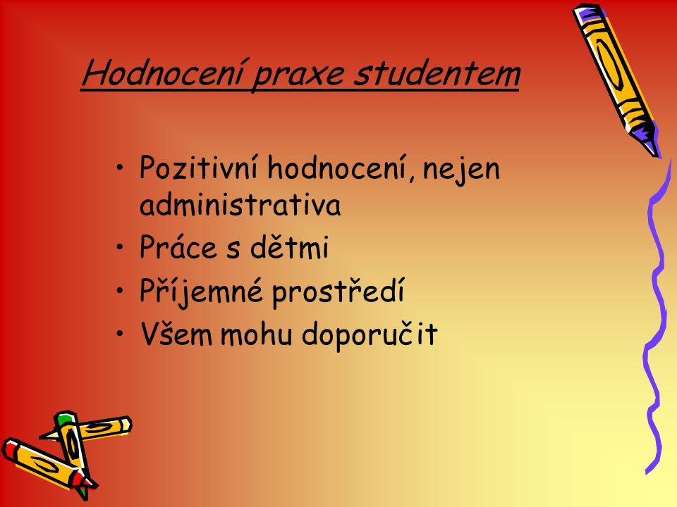 Hodnocení praxe studentem Pozitivní hodnocení, nejen administrativa Práce s dětmi Příjemné prostředí Všem mohu doporučit
