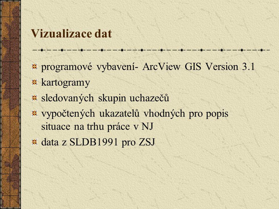 Vizualizace dat programové vybavení- ArcView GIS Version 3.1 kartogramy sledovaných skupin uchazečů vypočtených ukazatelů vhodných pro popis situace na trhu práce v NJ data z SLDB1991 pro ZSJ