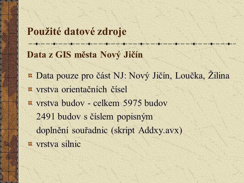 Data z GIS města Nový Jičín Data pouze pro část NJ: Nový Jičín, Loučka, Žilina vrstva orientačních čísel vrstva budov - celkem 5975 budov 2491 budov s číslem popisným doplnění souřadnic (skript Addxy.avx) vrstva silnic Použité datové zdroje