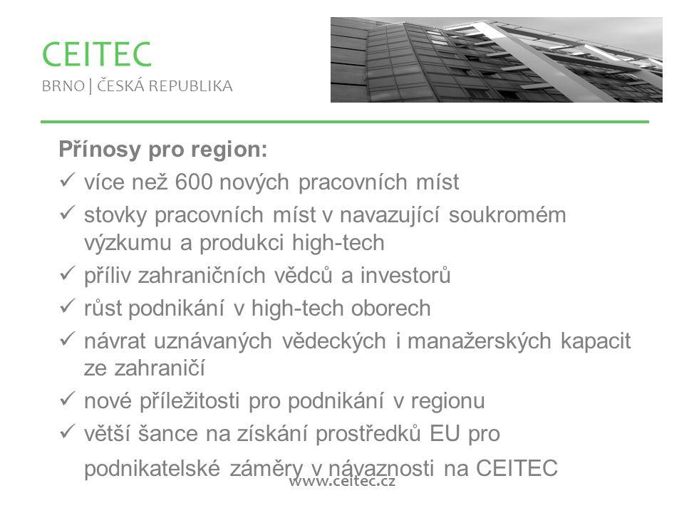 www.ceitec.cz Přínosy pro region: více než 600 nových pracovních míst stovky pracovních míst v navazující soukromém výzkumu a produkci high-tech příliv zahraničních vědců a investorů růst podnikání v high-tech oborech návrat uznávaných vědeckých i manažerských kapacit ze zahraničí nové příležitosti pro podnikání v regionu větší šance na získání prostředků EU pro podnikatelské záměry v návaznosti na CEITEC CEITEC BRNO | ČESKÁ REPUBLIKA