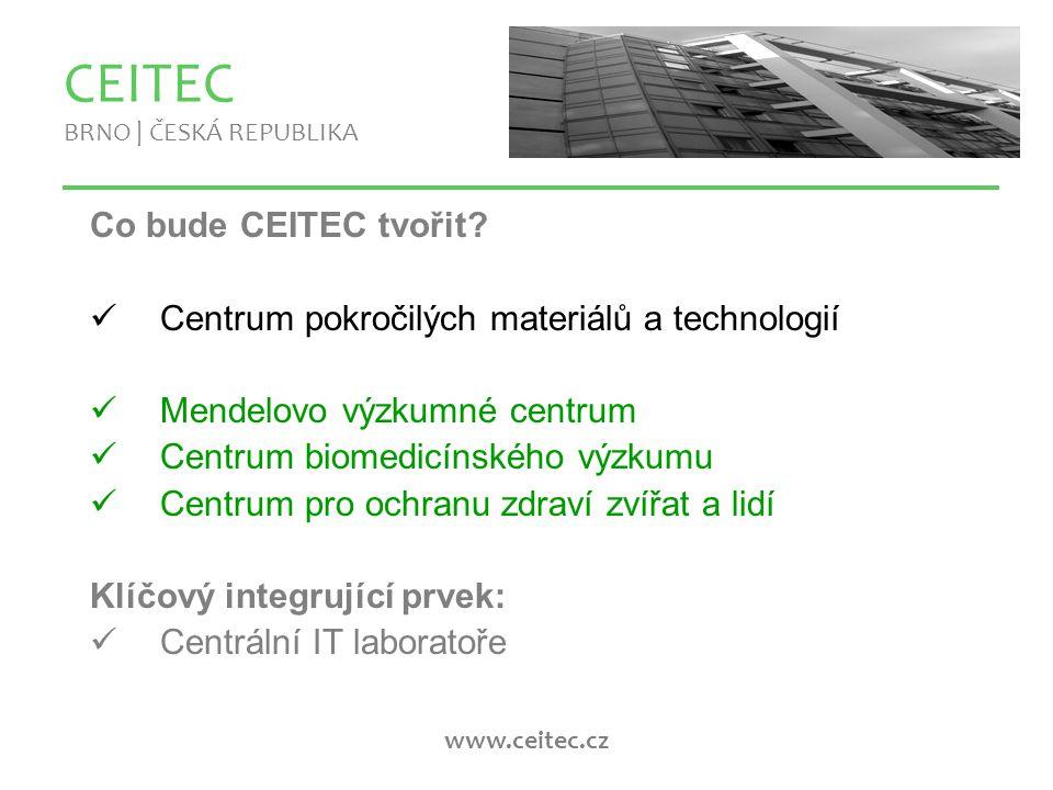 www.ceitec.cz CEITEC BRNO | ČESKÁ REPUBLIKA MU/VUT/AV/VŠ Brno Základní výzkum Aplikovaný výzkum Projekty VUT, MU a AV komerční projekty firma mezinárodní projekty Projekt OP VaVpI OP PI, OP VK…