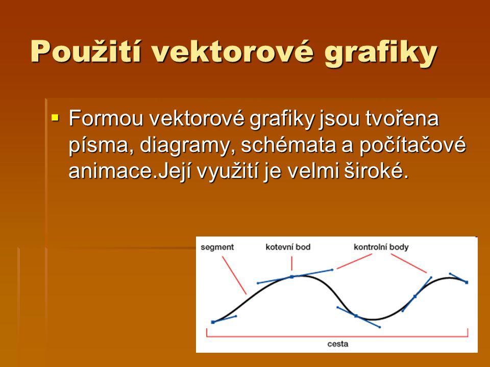 Použití vektorové grafiky  Formou vektorové grafiky jsou tvořena písma, diagramy, schémata a počítačové animace.Její využití je velmi široké.