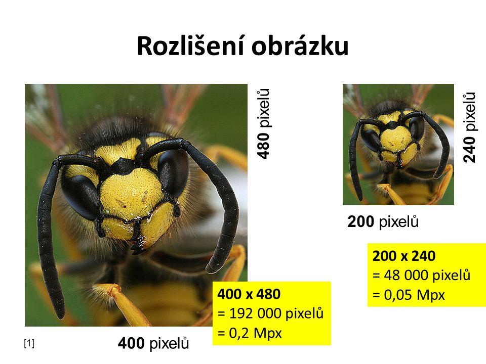Rozlišení obrázku 400 pixelů 480 pixelů 200 pixelů 240 pixelů 200 x 240 = 48 000 pixelů = 0,05 Mpx [1] 400 x 480 = 192 000 pixelů = 0,2 Mpx