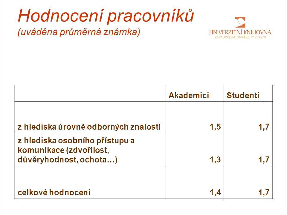 Hodnocení pracovníků (uváděna průměrná známka) AkademiciStudenti z hlediska úrovně odborných znalostí1,51,7 z hlediska osobního přístupu a komunikace (zdvořilost, důvěryhodnost, ochota…)1,31,7 celkové hodnocení1,41,7