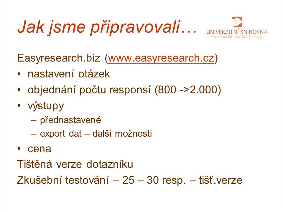 Jak jsme připravovali… Easyresearch.biz (www.easyresearch.cz)www.easyresearch.cz nastavení otázek objednání počtu responsí (800 ->2.000) výstupy –přednastavené –export dat – další možnosti cena Tištěná verze dotazníku Zkušební testování – 25 – 30 resp.