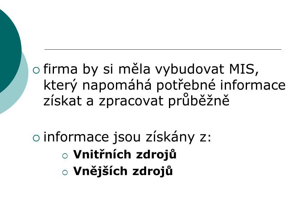  firma by si měla vybudovat MIS, který napomáhá potřebné informace získat a zpracovat průběžně  informace jsou získány z :  Vnitřních zdrojů  Vnějších zdrojů