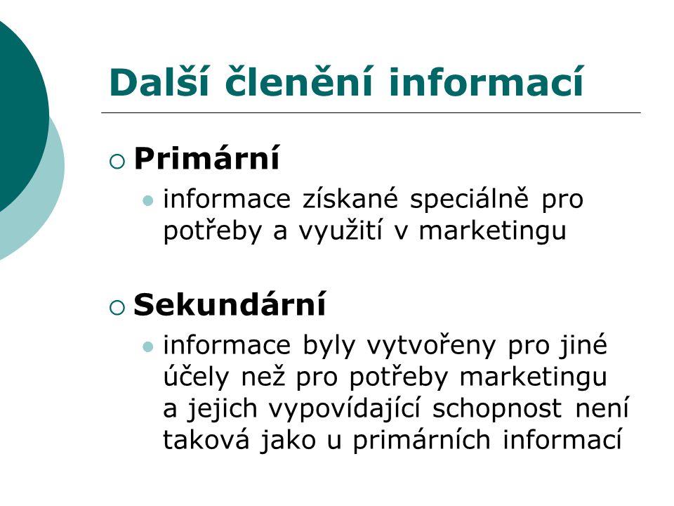 Další členění informací  Primární informace získané speciálně pro potřeby a využití v marketingu  Sekundární informace byly vytvořeny pro jiné účely než pro potřeby marketingu a jejich vypovídající schopnost není taková jako u primárních informací