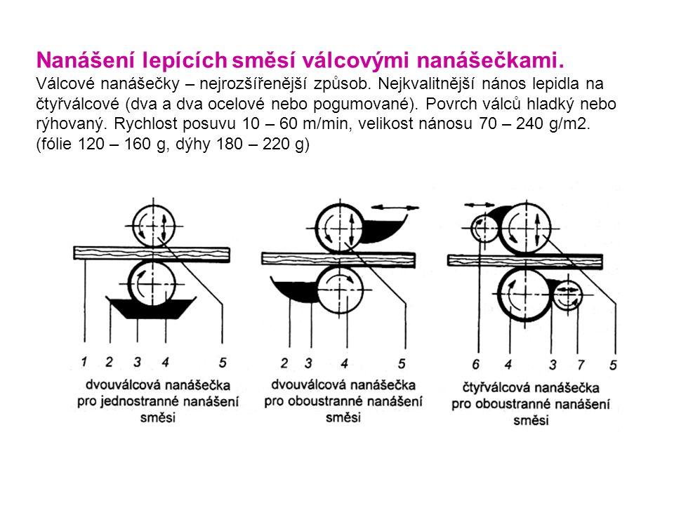 Skládání souborů k lisování – ukládání sesazenek na přířezy nebo konstrukční desky.