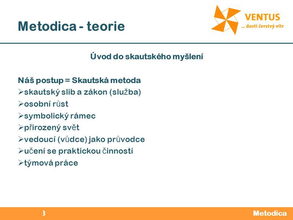 2012 / 2013 Metodica - teorie Metodica Úvod do skautského myšlení Náš postup = Skautská metoda  skautský slib a zákon (slu ž ba)  osobní r ů st  sy