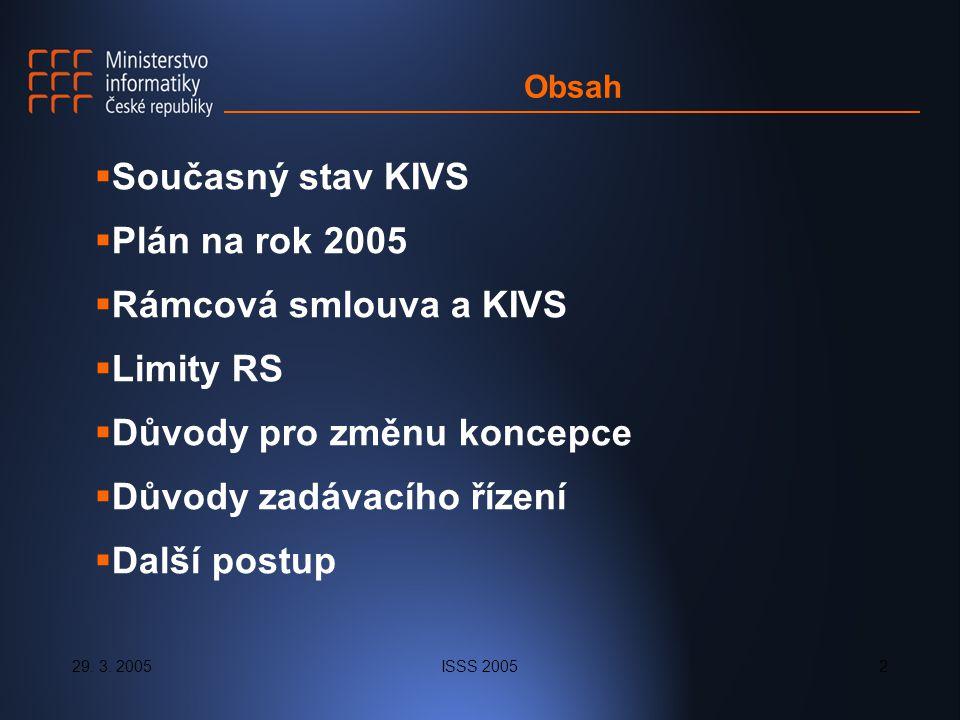 29. 3. 2005ISSS 20052 Obsah  Současný stav KIVS  Plán na rok 2005  Rámcová smlouva a KIVS  Limity RS  Důvody pro změnu koncepce  Důvody zadávací