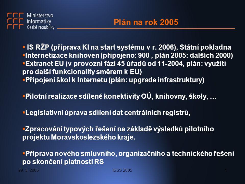29. 3. 2005ISSS 20054 Plán na rok 2005  IS RŽP (příprava KI na start systému v r. 2006), Státní pokladna  Internetizace knihoven (připojeno: 900, pl