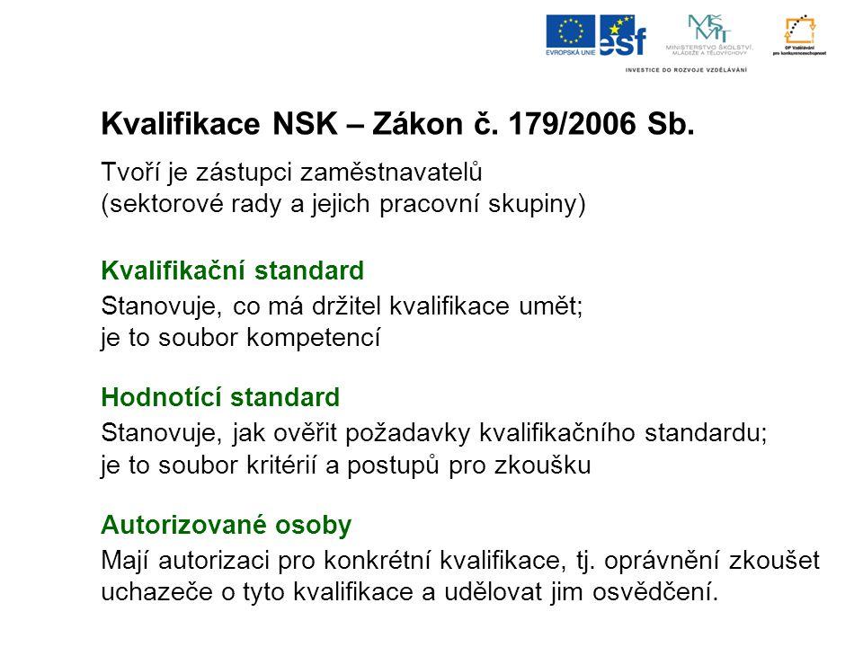 Kvalifikace NSK – Zákon č. 179/2006 Sb. Tvoří je zástupci zaměstnavatelů (sektorové rady a jejich pracovní skupiny) Kvalifikační standard Stanovuje, c