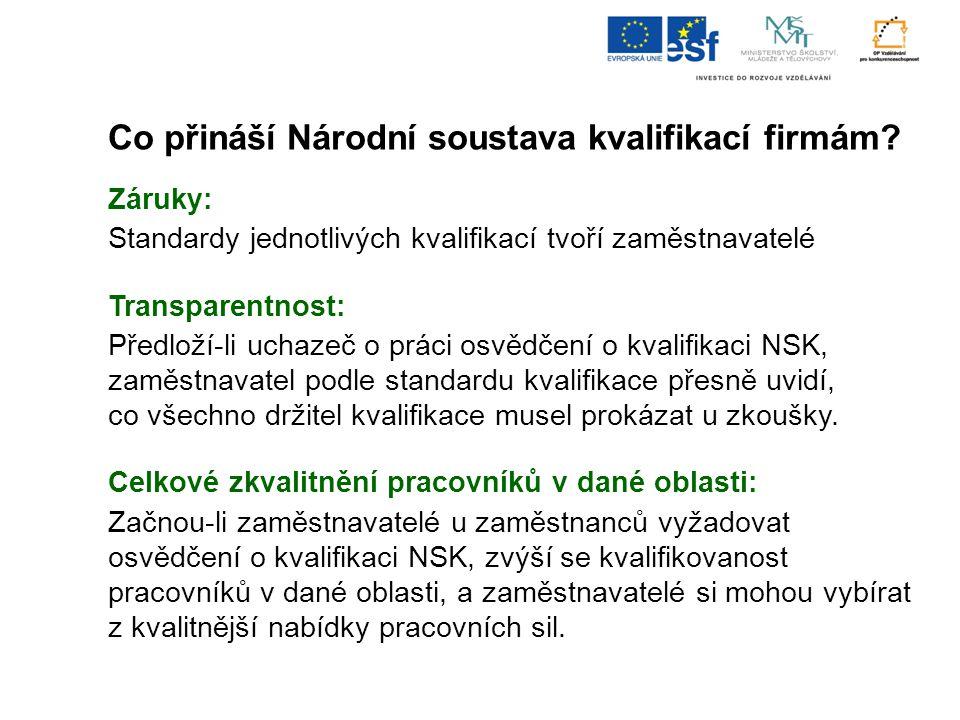 Vazba na rekvalifikace Vyhláška MŠMT č.176/2009 Sb.