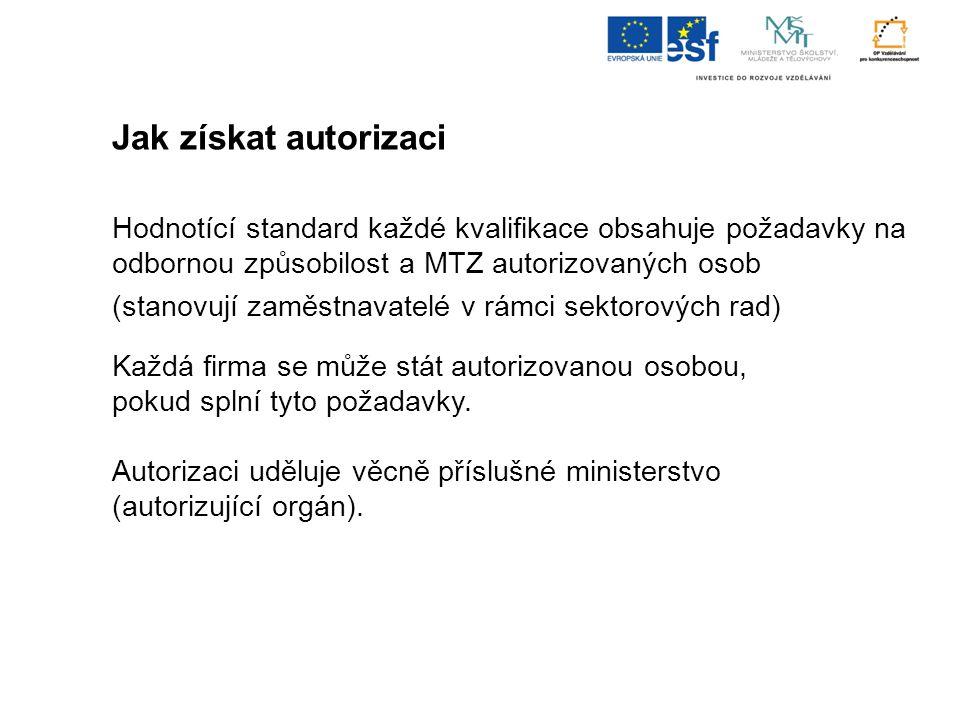 Jak získat autorizaci Hodnotící standard každé kvalifikace obsahuje požadavky na odbornou způsobilost a MTZ autorizovaných osob (stanovují zaměstnavat