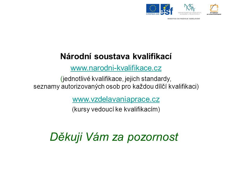Národní soustava kvalifikací www.narodni-kvalifikace.cz ( jednotlivé kvalifikace, jejich standardy, seznamy autorizovaných osob pro každou dílčí kvalifikaci) www.vzdelavaniaprace.cz (kursy vedoucí ke kvalifikacím) Děkuji Vám za pozornost